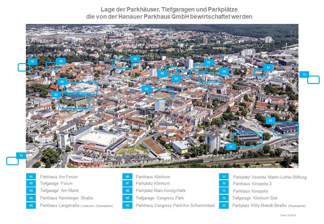 HPG Lage der PH TG PP 20190207